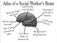 The mind of a social worker