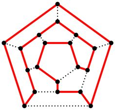 A Hamiltonian cycle in a dodecahedron. Like all platonic solids, the dodecahedron is Hamiltonian.