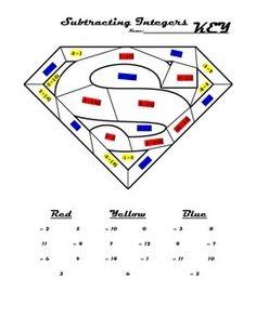 Subtracting Integers Coloring Sheet Subtracting integers