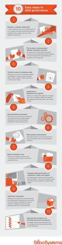 infographic_10-easy-steps-to-data-governance_stibo-systems_uk.png 1,137×4,480 pixels