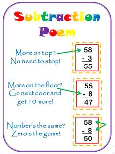 The poem's fine, but check out the dance moves/actions to go with it!  This is a fantastic idea for teaching regrouping.  Wish I was teaching Grade 2!