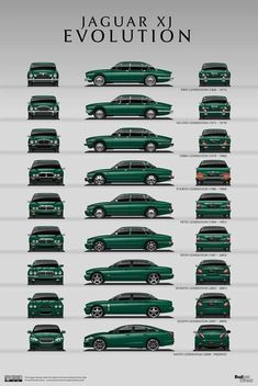 Cars Discover 7 cars that never die: the design evolution of the longest surviving models - Auto Design Ideen - Auto Auto Design Model Auto Jaguar Type E Evolution Jaguar Daimler Jaguar Land Rover Car Posters Best Classic Cars Jdm Cars Model Auto, Evolution, Jaguar Type, Jaguar Daimler, Xjr, Jaguar Land Rover, Best Classic Cars, Car Posters, Jdm Cars