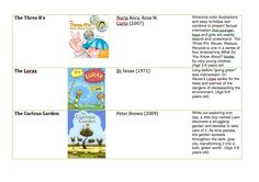 EARTH DAY BOOKS -  Emma's Place The Three Rs, Preschool Books, Day Book, Earth Day, Good Books, Boy Or Girl, Entertaining, Board, Great Books