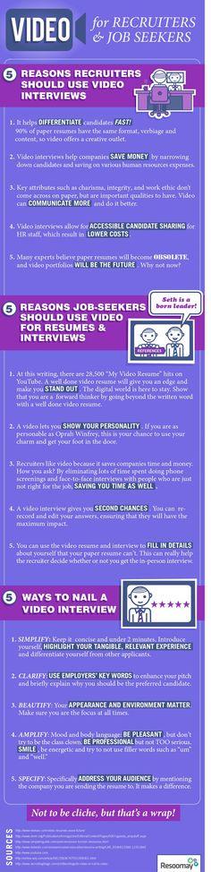 Waarom video-interviews handig zijn voor sollicitanten en recruiters.