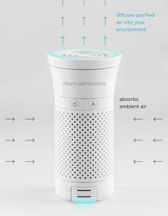 Wynd - The smartest air purifier for your personal space by Wynd Technologies, Inc. — Kickstarter