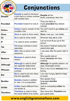 English Using Conjunctions, What Is a Conjunction? Definition and Example Sentences If without conjunctions, you will have to express every Essay Writing Skills, English Writing Skills, Writing Words, English Lessons, English English, English Sentences, English Phrases, Learn English Words, Teaching English Grammar
