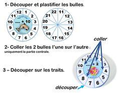 Addition Doubles, Mathematics, Chart, Map, Bubbles, Index Cards, Atelier, Balance Sheet, Preschool