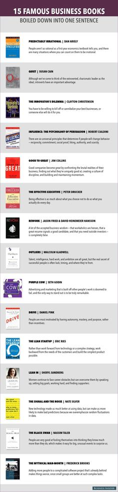 15 famous #business #books summarized in one sentence each #infographic