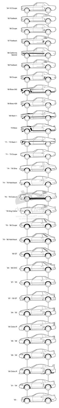 Cars Discover Mustang Guide by smev on DeviantArt Mustang Cobra, Mustang Fastback, Ford Mustang Gt, 2005 Mustang, Mustang Boss, Ford Gt, Car Ford, Ford Trucks, Porsche Cayman 987
