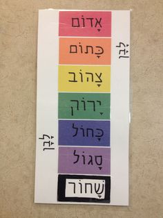 Hand-held Hebrew vocabulary for table top writing activities #hebrewvocabulary