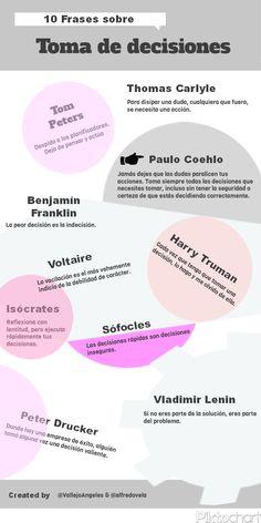 10 Frases célebres sobre Toma de decisiones #infografia #infographic #citas #quotes