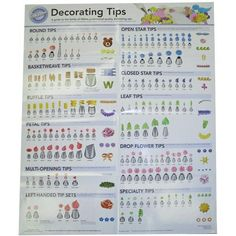 Wilton Tips Charts Best Guides Tutorials References - Cookie Decorating Tools - Kuchen Wilton Cake Decorating, Cake Decorating Tools, Cake Decorating Techniques, Cookie Decorating, Decorating Ideas, Decorating Supplies, Decorating Kitchen, Wilton Cakes, Decorated Cookies