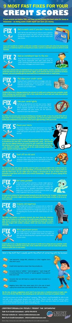Tips to Improve Credit Score Infographic. #realestate #firsttimebuyer #credit