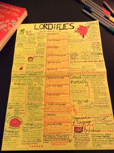 theme of lord of the flies pdf