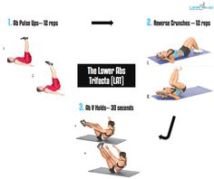 Flatten your LOWER abs and carve out a deep, plunging V-cut with the Lower Abs Trifecta (LAT).