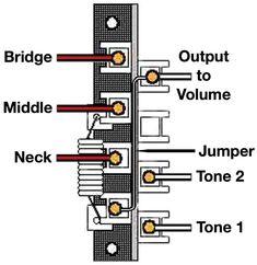 Seymour Duncan PRails wiring diagram 2 PRails, 1 Vol