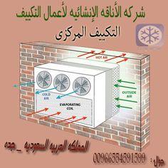#التكييفات_المركزية من الاجهزة التى يستلزم لها توفير #طاقة_كهربائية بقدر جيد كى تتمكن من العمل بكفاءة .  #أفضل_شركه_صيانه_مكيفات ,#شركه_صيانه_تكيف,#صيانه_مكيفات,#تنظيف_المكيف,#تركيب_مكيفات,#تصليح_مكيفات,#تنظيف_المكيفات  ــــــــ #اتصل_بنا العنوان : المملكه العربيه السعوديه _ جده جوال : 00966554591599 _ تليفاكس : 00966126837235
