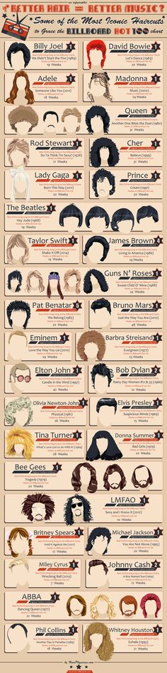 Better Hair = Better Music? Some of the Most Iconic Haircuts to Grace the Billboard Hot 100 Chart #Infographic #Music