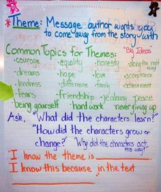 Helping kids find the theme of a text.  Questions to ask.