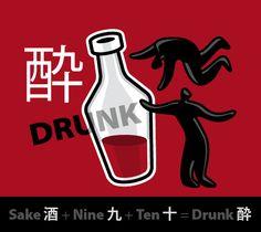 Visual mnemonic for Drunk 酔 #kanji by KanjiPictographix