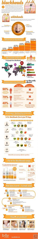 15. #deshacerse de las espinillas - #Tendencia piel mistake: 29 #infografías para ayudarle a #destacar su camino #hacia la perfección... → #Skincare