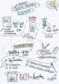 Hand lettering and recipe in one: how it works - Hand lettering and recipe in one: how it works – Cari Lettert - Four Loko, School Chalkboard, Chalkboard Signs, Unique Drawings, Easy Drawings, Kindergarten First Day, Sketch Notes, School Signs, Ice Cream Party
