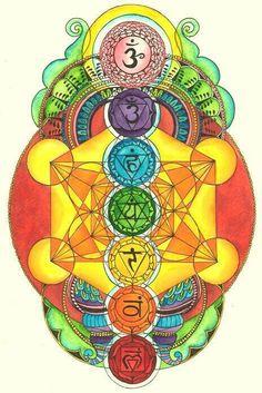 beautiful chakra art