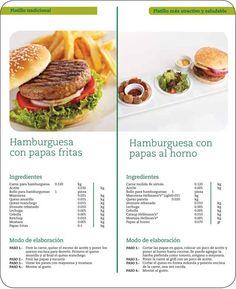 Recetas saludables de cocina mmmm si quieres mas recetas para cuidarte visitanos en http://pinterest.com/farmagestion/