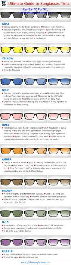 4df367d4a1 Choosing the right sunglass tint. GlobalEyeglasses.com presents ultimate  guide to Sunglass Tints.