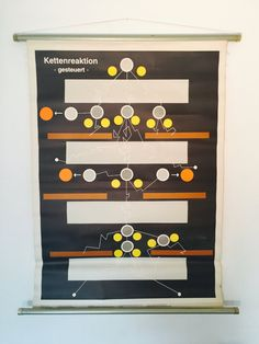 """Description This rare wall chart of Kettenreaktion - gesteuert (Chain Reaction - controlled) was originally designed for educational purposes but now makes a fantastic piece of wall art for any home. What a cool relic from before the Wall came down and Germany got reunited. Absolutely rare!!!  • Original vintage pull down school chart of Controlled Chain Reactions"""" • Printed in German Democratic Republic GDR in 1984, East German • Paper mounted on canvas and fitted with wooden rods, nylon…"""