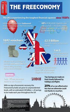 #infographic about UK #Economy