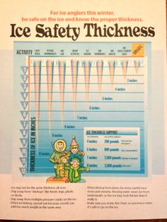 Ice Safety Thickness Chart. Ice IS NOT the same thickness all over. Stay away from multiple pressure cracks on the ice. When ice fishing, spread out because crowds can add too much weight to the same area. Moving water wears ice from underneath, so the ice may look thicker than it really is.