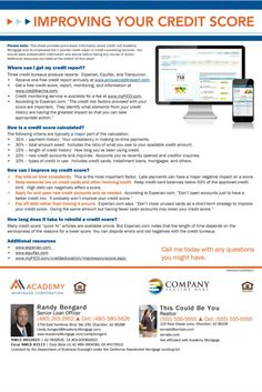 Home Inspection Checklist David Kester Loan Officer At Academy