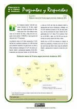 Población menor de 18 años según provincia. Andalucía, 2012