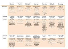 Keto Diet plan – Best Way for weight loss Ketogenic Diet Plan, Diet Plan Menu, Paleo Diet, Paleo Food, Menu Dieta, Blood Type Diet, Eat This, Food Pyramid, Anti Inflammatory Diet