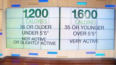 Dr. Oz Explains the Total Choice Calorie Counts: Dr. Oz, Dr. Michael Roizen and nutritionist Kristin Kirkpatrick discuss how the Total Choice Plan is designed for you to eat 1200 or 1600 calories worth of food that is good for you.