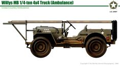 Military Jeep, Military Vehicles, Rc Car Bodies, Army Usa, Wood Toys Plans, Willys Mb, Military Modelling, Military Equipment, 4x4 Trucks
