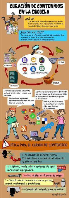Curación de contenidos en la escuela (infografía) | Roles comunicacionales #biblioteca y metáforas #bibliotecarios ante la educación 2.0 | Scoop.it