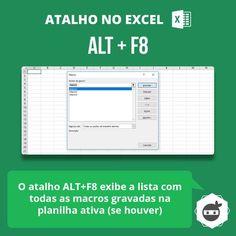 Excel Macros, Microsoft Excel, Data Science, Poker, Software, Art, Computer Lab, Computer Tips, Cool Hacks