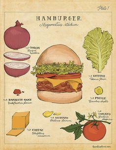 EdibleInk-Fauxtanicals-Hamburger
