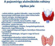 A pajzsmirigy alulműködés néhány tipikus jele Thyroid, Atkins, Health Fitness, Medical, Learning, Healthy, Sciatica, Sport, Life