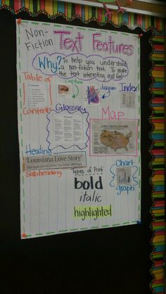 Non-fiction text features. Great way of teaching how to find the important information out if a textbook. (image only)
