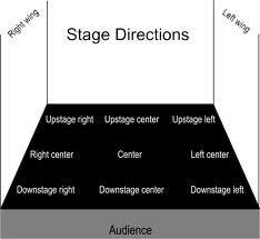 The world is a stage...