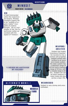 Night Glider is an original character created by His bio and the awesome line art are by Colours by me MTMTE page template has been supplied by and can be found here autobot-windracer.devianta...