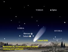 Comet ISON should be a spectacle when it passes near Mercury and Saturn in morning twilight November 24.