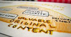 Content marketing nel B2B, perché e come farlo