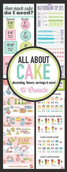 Find cake info graphics that teach you what cake tips to use, how to make frosting colors, how much cake you need, and more! All About Cake Guide cake cheesecake cake cupcakes cake decoration cake fancy dessert cake Deco Cupcake, Cupcake Cakes, Cupcake Frosting, Cake Frosting Tips, Kid Cakes, Book Cakes, Cupcake Ideas, How To Make Frosting, How To Make Cake