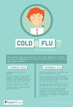 Cold or flu? How to spot the difference.