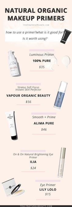 How to use makeup primers? What are primers for? :) In this post I talk about primers, why you should use them, what is it made of and where you can buy great primers and also, why are there different types of primers. :) Please repin for others. ♥ natural organic primers list.