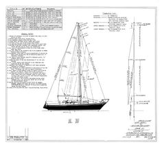 Rigging plan Sailing Ships, Boat, How To Plan, Dinghy, Boats, Sailboat, Tall Ships, Ship